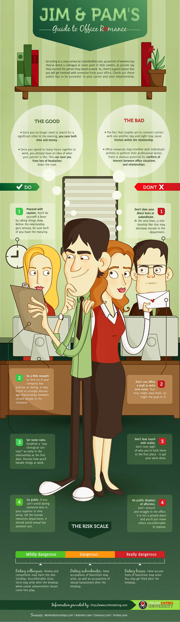 office dating infographic