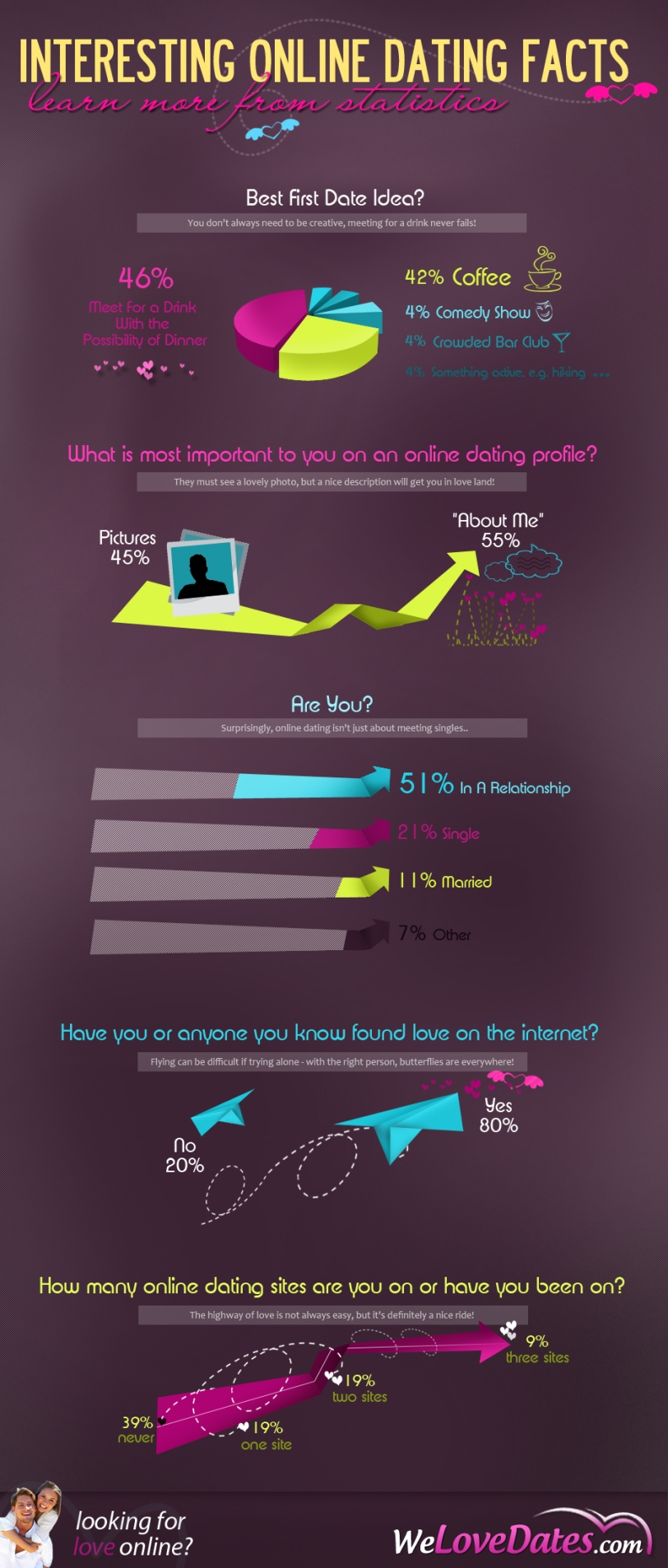 online-dating-infographic