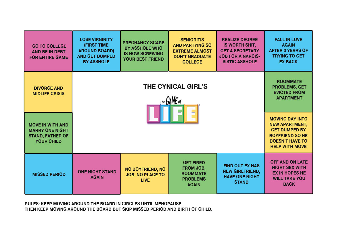 Game of life funny board the single girl survival guide for The game of life template